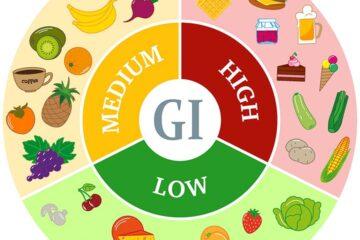 مؤشر الجلايسيمي لأكثر من 60 نوعًا من الأطعمة